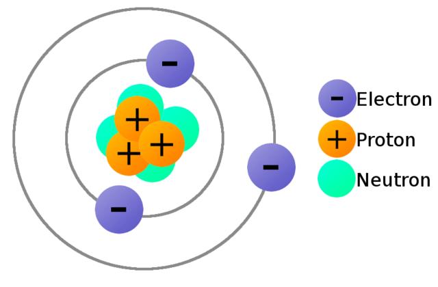 La existencia del neutrón