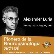 Aportes de A. R Luria a la neuropsicología