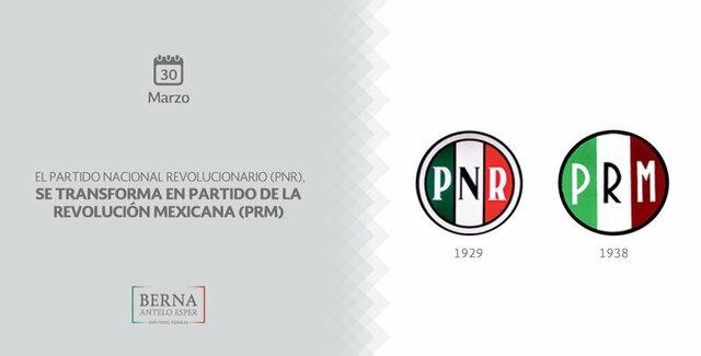 El PNR se convierte en el Partido de la Revolución Mexicana