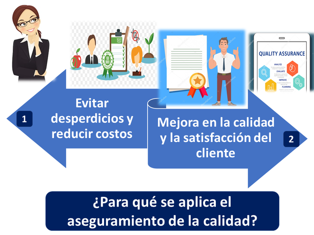 (Quality Assurance Publication 1 (AQAP–1).