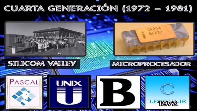 Cuarta generación 1972-1981 Es la generación del micro miniaturización  y el chip de memoria, conocida también por ser la generación del nacimiento de las pc, se caracteriza por lograr que muchos componentes sean diminutos.