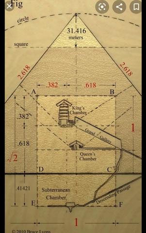 geomeria