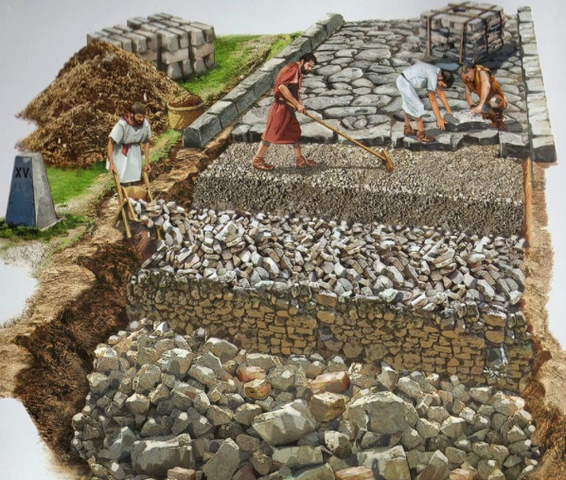 Road constructions in the Roman Empire