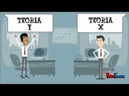 TEORIA X Y