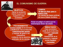 Comunismo de guerra