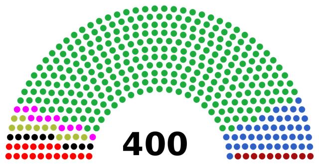Cámara de diputados 1979