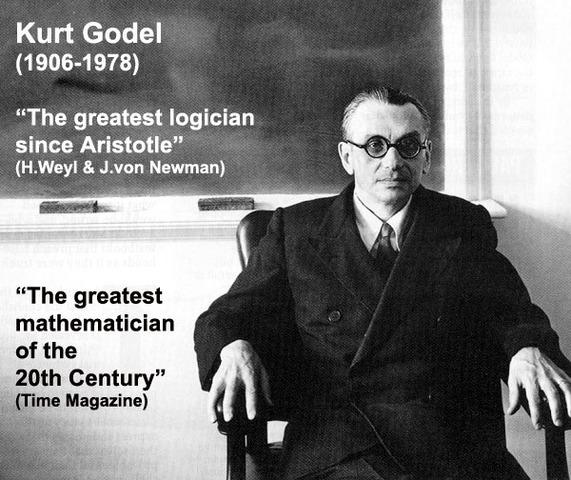 Fallecimiento de Kurt Gödel