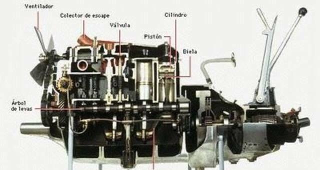 El uso de motores como combustible para motores