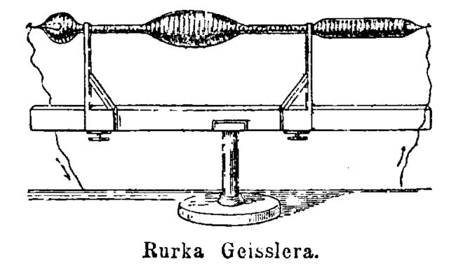 Trabajo de varios físicos: Geissler, Hittorf, Crookes y Lenard