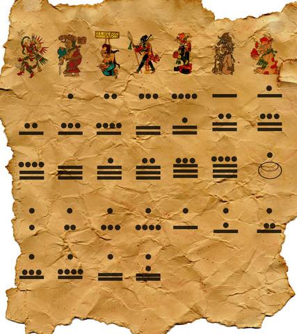 Desarrollo del Sistema matemático