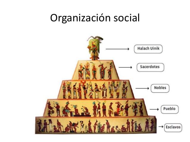 Consolidación de su organización social