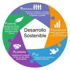 Desarrollo sostenible.