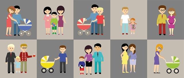 Tipos de Familia - Diversidad