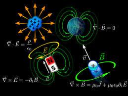EN EL SIGLO XIX SE PRODUCE AVANCES FUNDAMENTALES EN  ELECTRICIDAD Y MAGNETISMO(