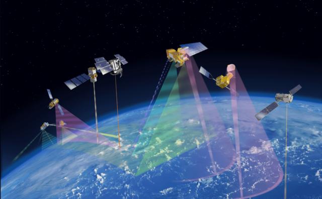 Importancia de los satélites hoy en día.