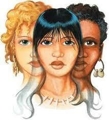 Concepto de etnia