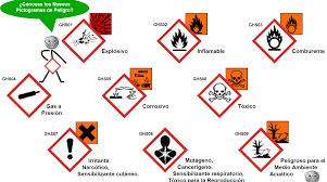 Normas de Bioseguridad para Laboratorio