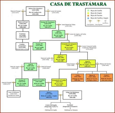 Se inicia la dinastía Trastámara en la Corona de Castilla