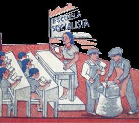 Método Socialista