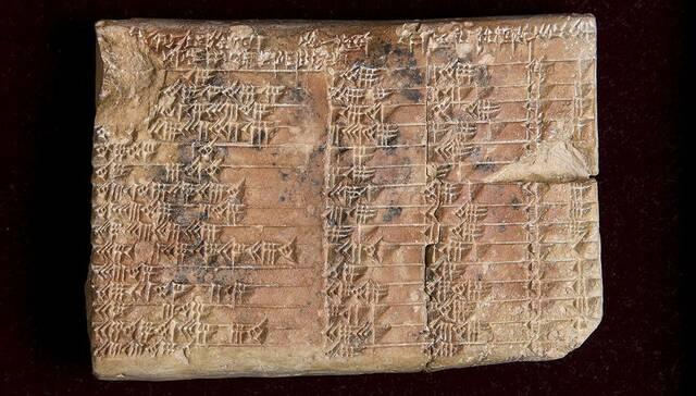 Origen de la Tablillas que demuestran que los babilonios conocían el teorema de Pitágoras.