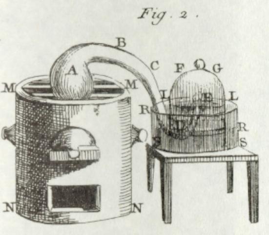 Revolución de la química cuantitativa.
