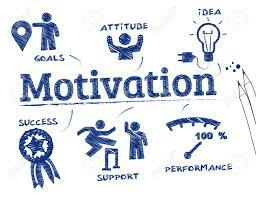 Motivación / David McClelland.