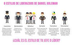 Tipos de liderazgo según Daniel Goleman.