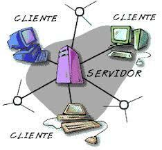 Entorno cliente/servidor
