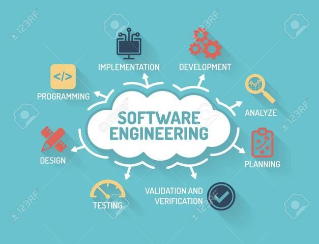 Ingeniería del Software y la Ingeniería de Sistemas