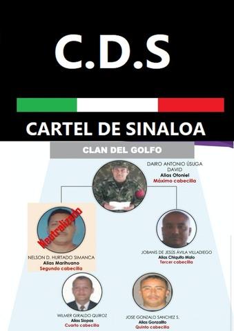 Alianza entre el Clan del Golfo y el Cártel de Sinaloa