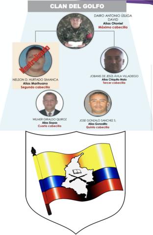 Alianza del Clan del Golfo con las FARC-EP y el Ejército de Liberación Nacional