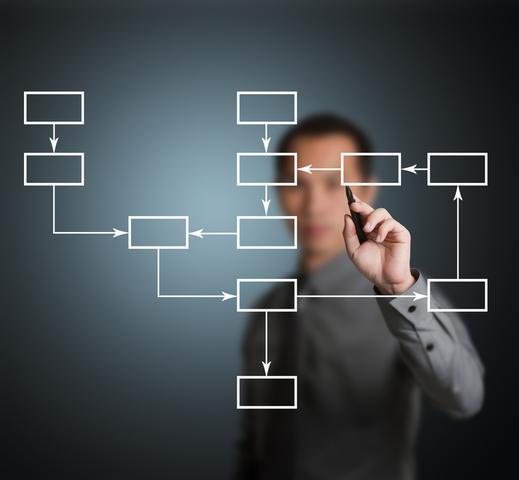Se proponen diversos modelos de software