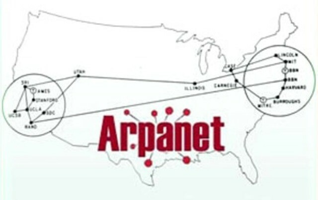 ARPANET LLEGADA