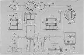 Invención del Motor de Vapor