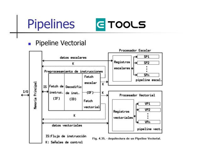 Vectorial (Arquitectura)