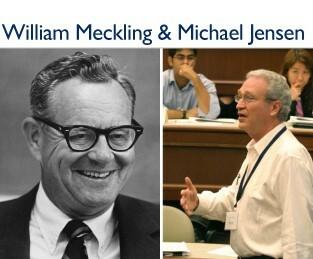 Teoría de la Agencia (Jensen y Meckling)