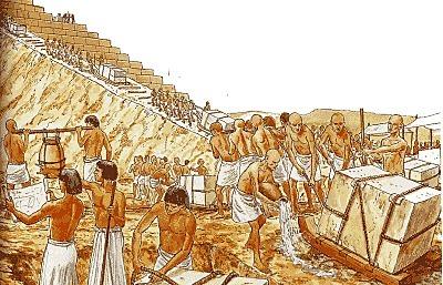 EGIPTO (4000 A.C - 2,000 A.C)