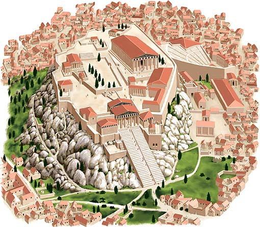 Aparición ciudades-estado(polis)