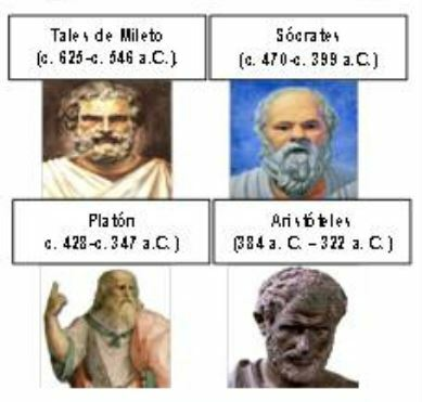 Edad antigua del conocimiento