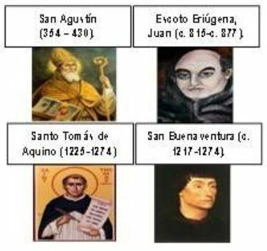 Edad media del conocimiento