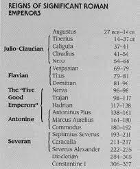 Three Distinct Dynasties In the Roman Empire (14 CE- 180 CE)