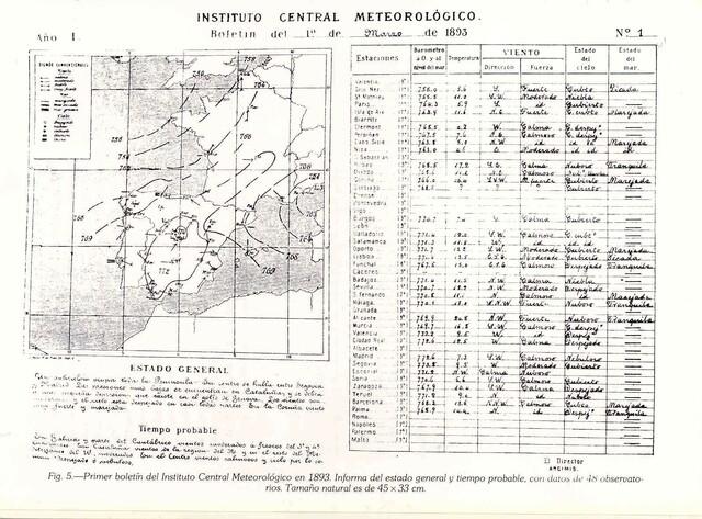 Se elabora el España el primer mapa del tiempo