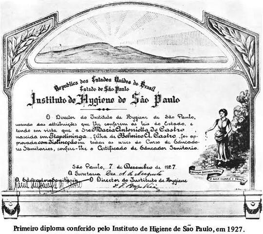 Criação do Serviço de Higiene e Saúde Pública do Estado de São Paulo