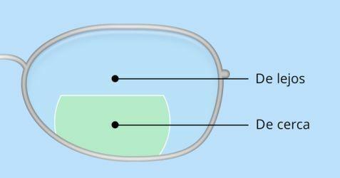 Bifocales de una pieza