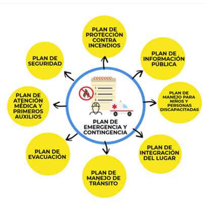 RESOLUCIÓN 375. ¨Por la cual se establecen las condiciones básicas para las empresas que prestan el servicio de logística en las aglomeraciones de público en el Distrito Capital¨.
