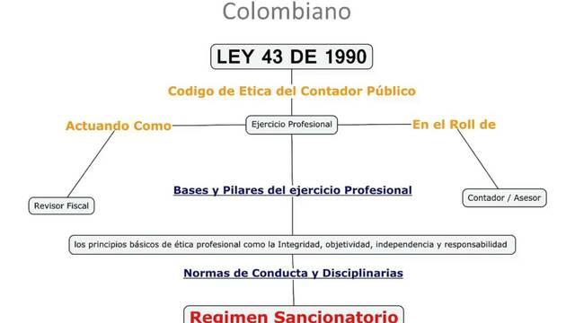 Ley 43.