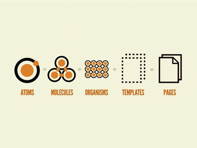 Sistemas de diseño: diseño atómico.