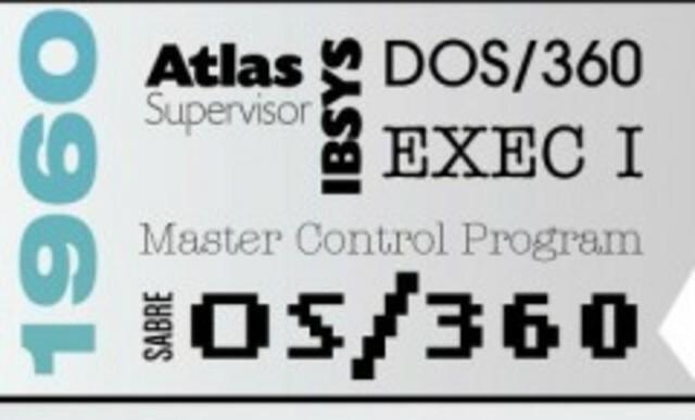 Desarrollo de Atlas y Atlas Supervisor