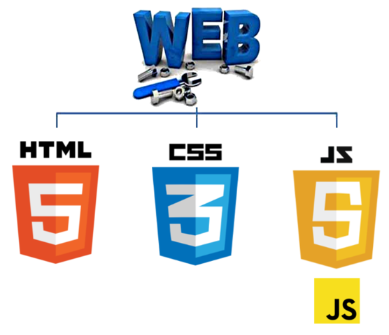 Web Interactif et Dynamique (3)