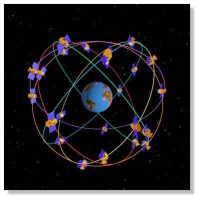 1er Système GPS Américain (4)